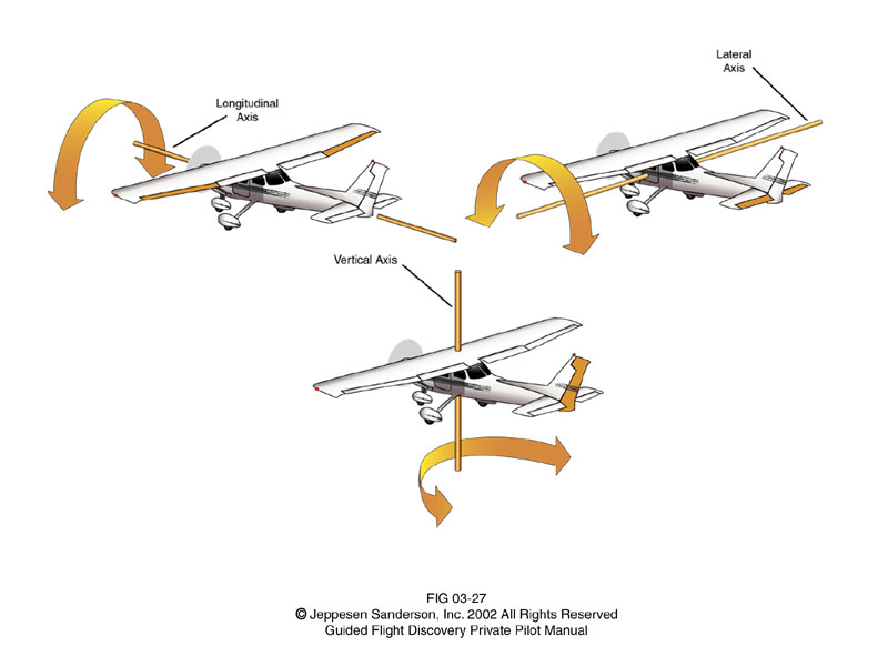 How_to_Fly_an_Airplane